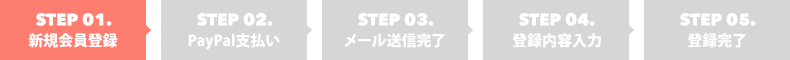 flow-step1